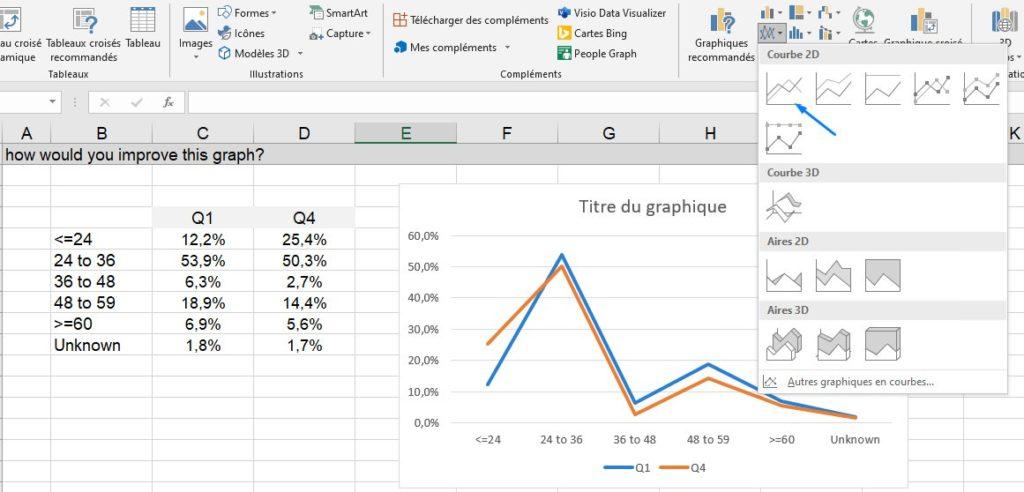 création slope graphe excel partie 1